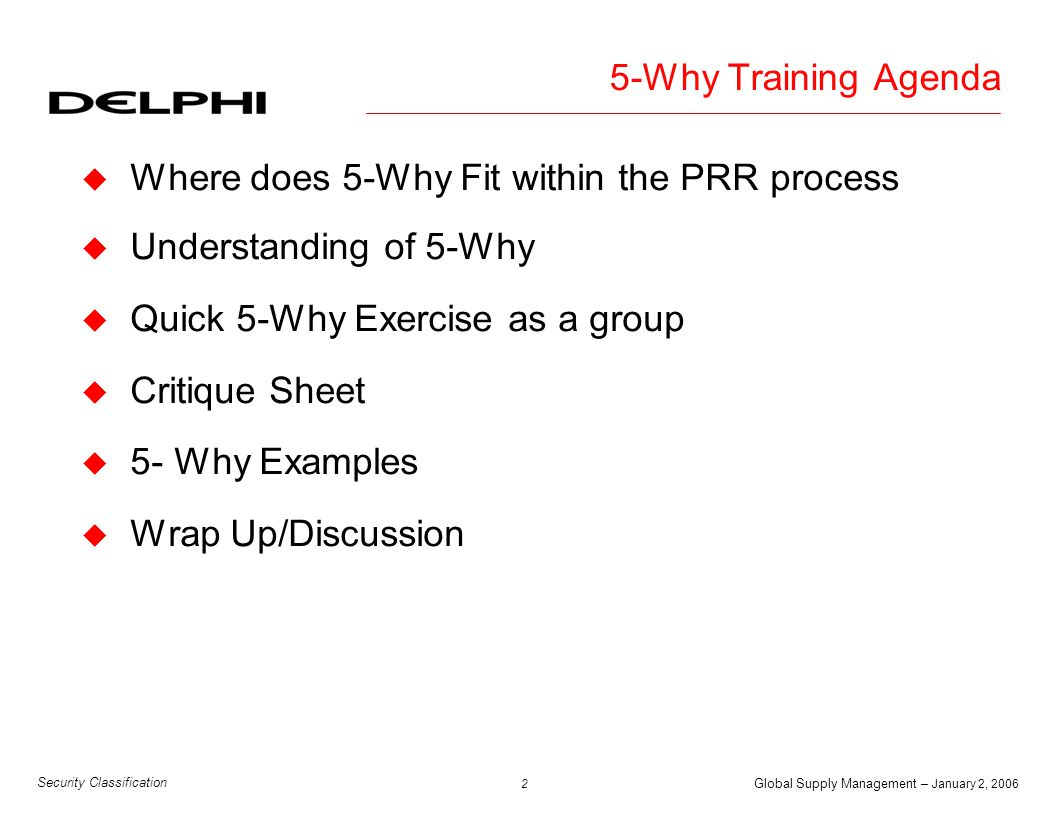 Where does 5-Why Fit within the PRR process Understanding of 5-Why