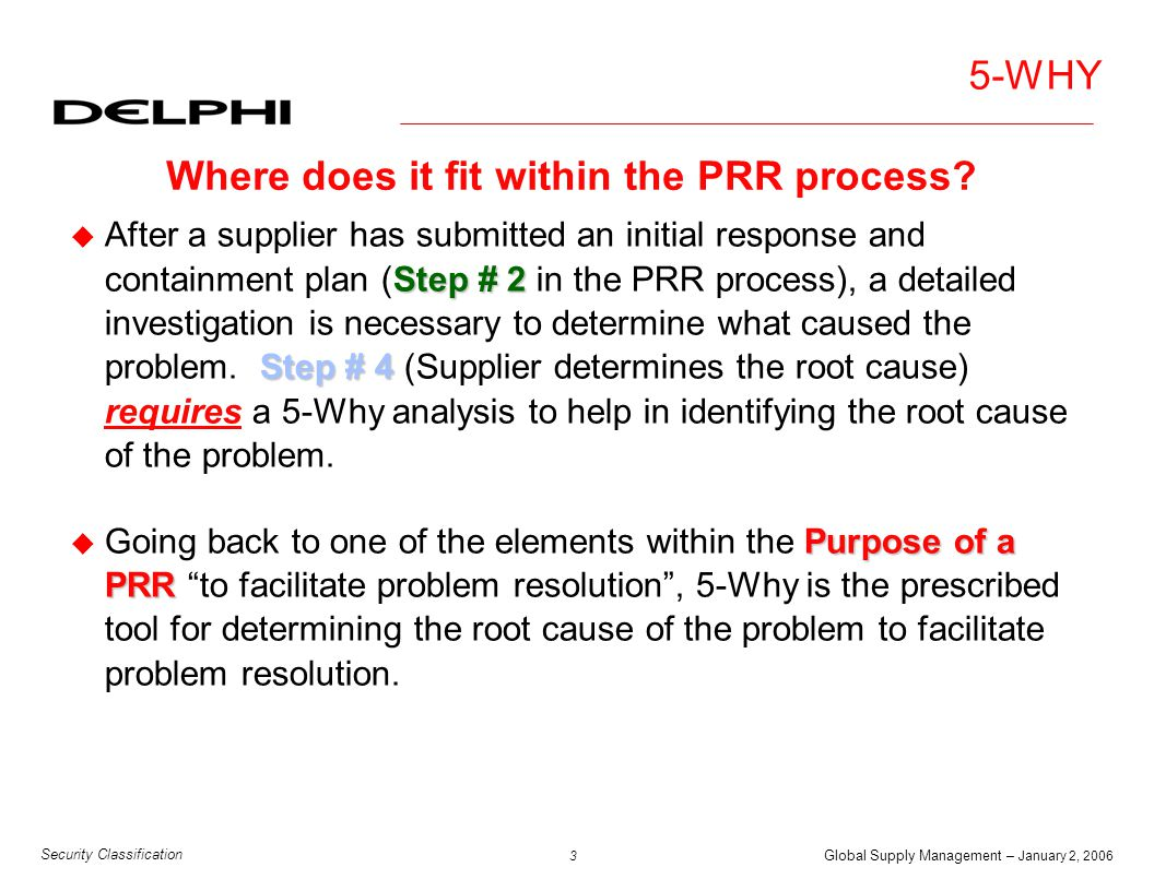 Where does it fit within the PRR process