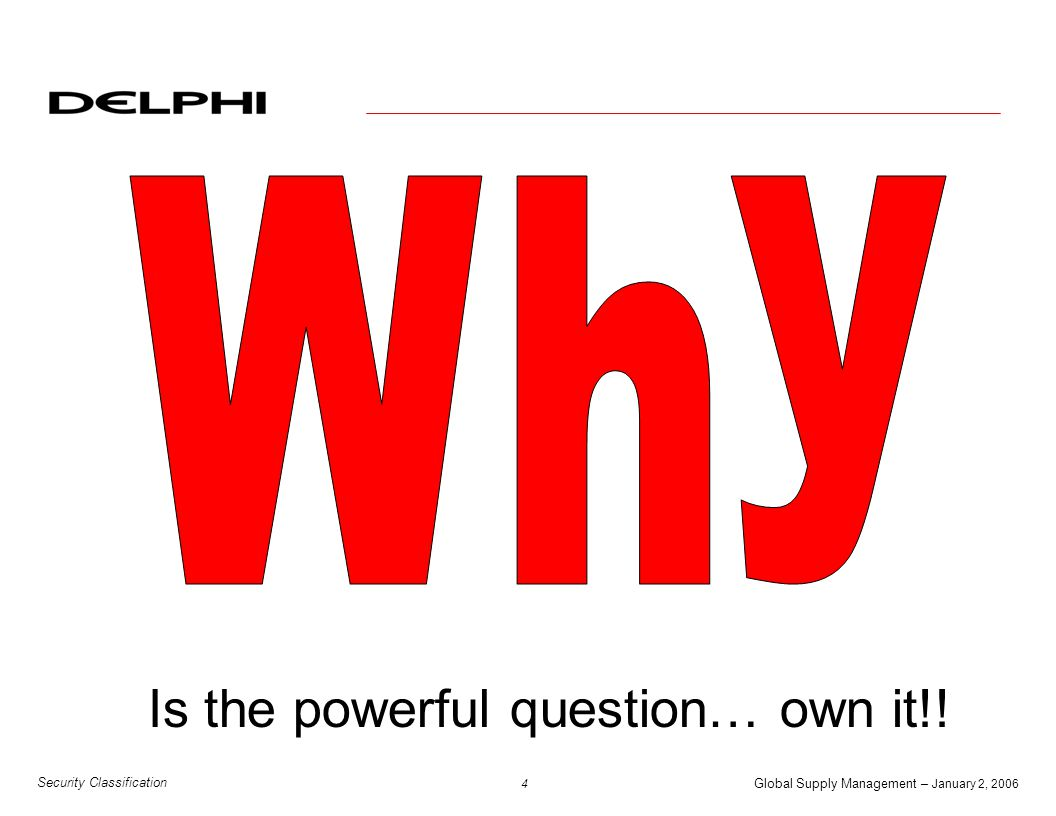 Is the powerful question… own it!!