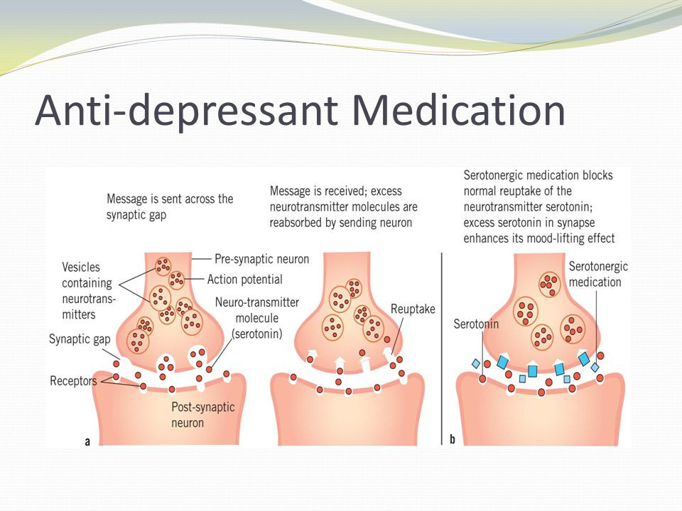 Anti-depressant Medication