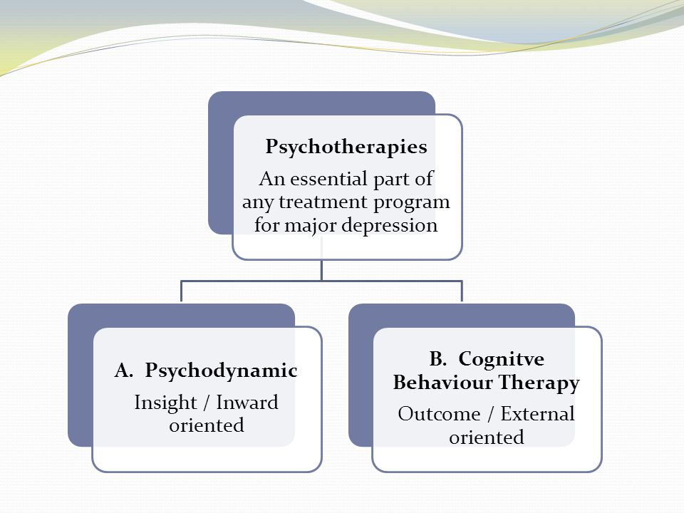 B. Cognitve Behaviour Therapy