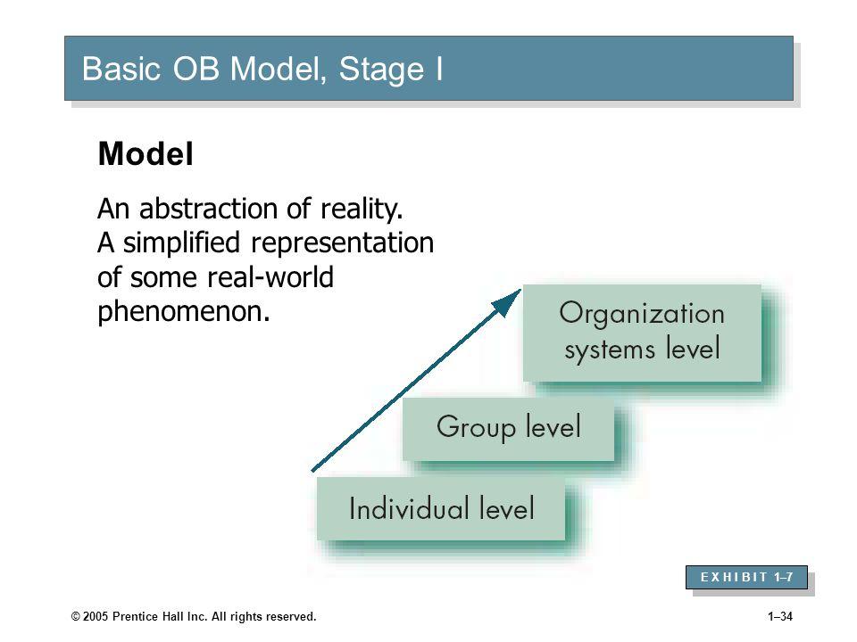 Basic OB Model, Stage I Model