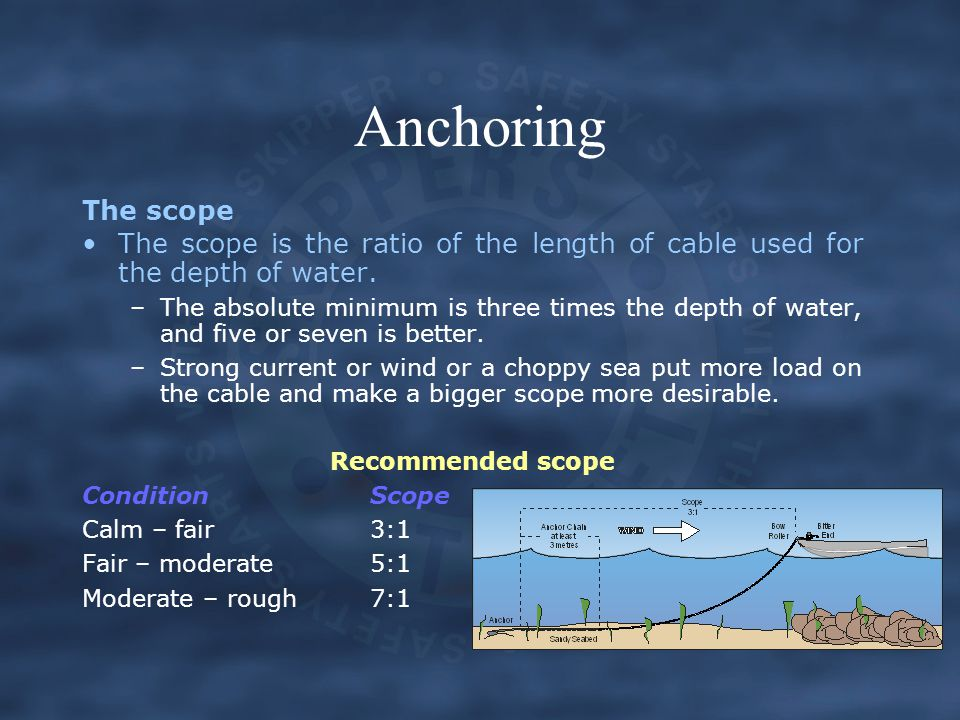 Anchoring The scope. The scope is the ratio of the length of cable used for the depth of water.