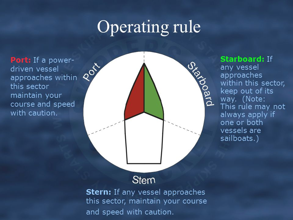 Operating rule Port: If a power- driven vessel approaches within this sector maintain your course and speed with caution.