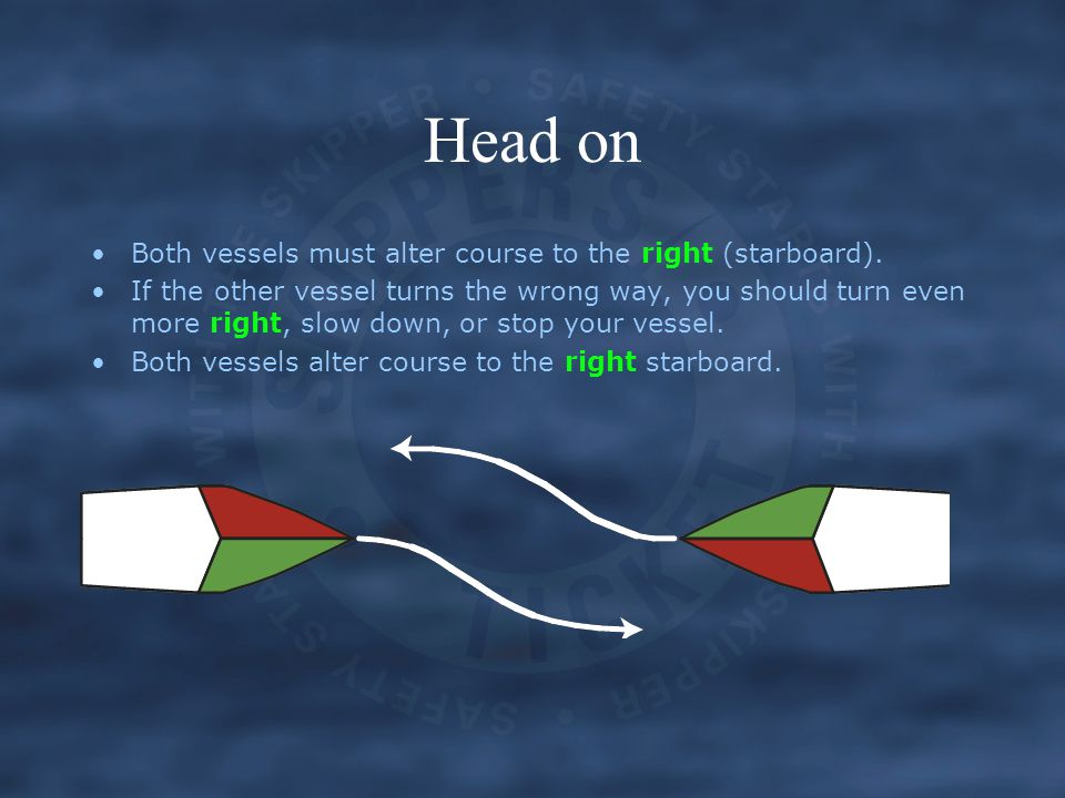Head on Both vessels must alter course to the right (starboard).