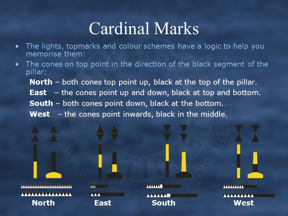 Cardinal Marks The lights, topmarks and colour schemes have a logic to help you memorise them:
