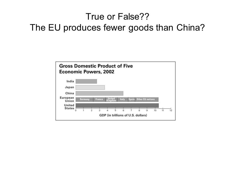 True or False The EU produces fewer goods than China