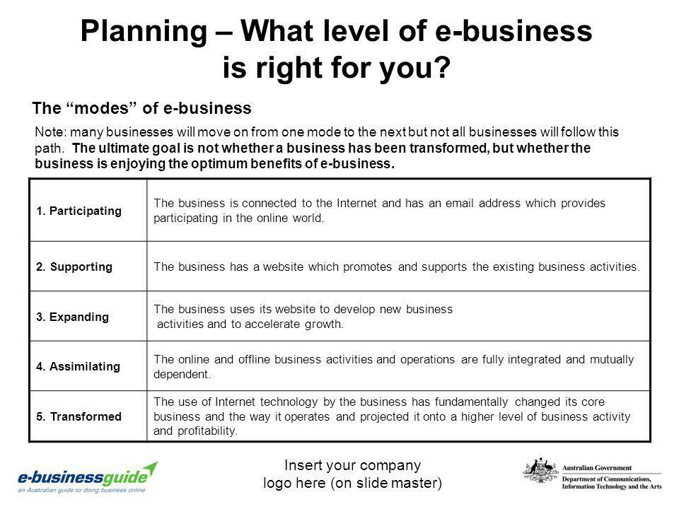 Planning – What level of e-business