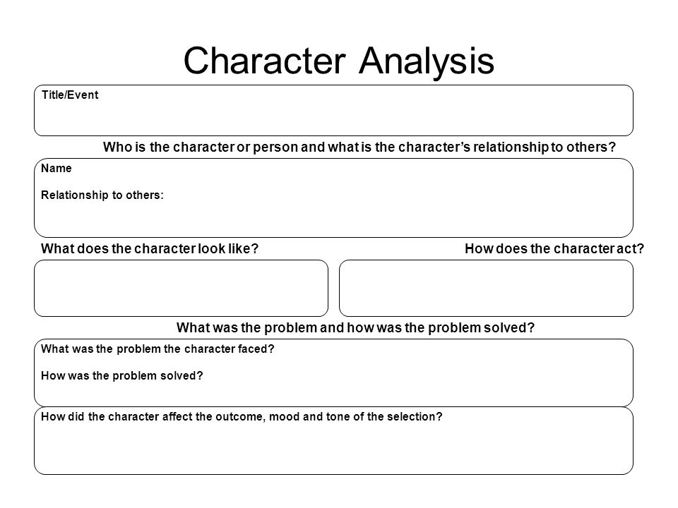 Character Analysis Title/Event. Who is the character or person and what is the character's relationship to others