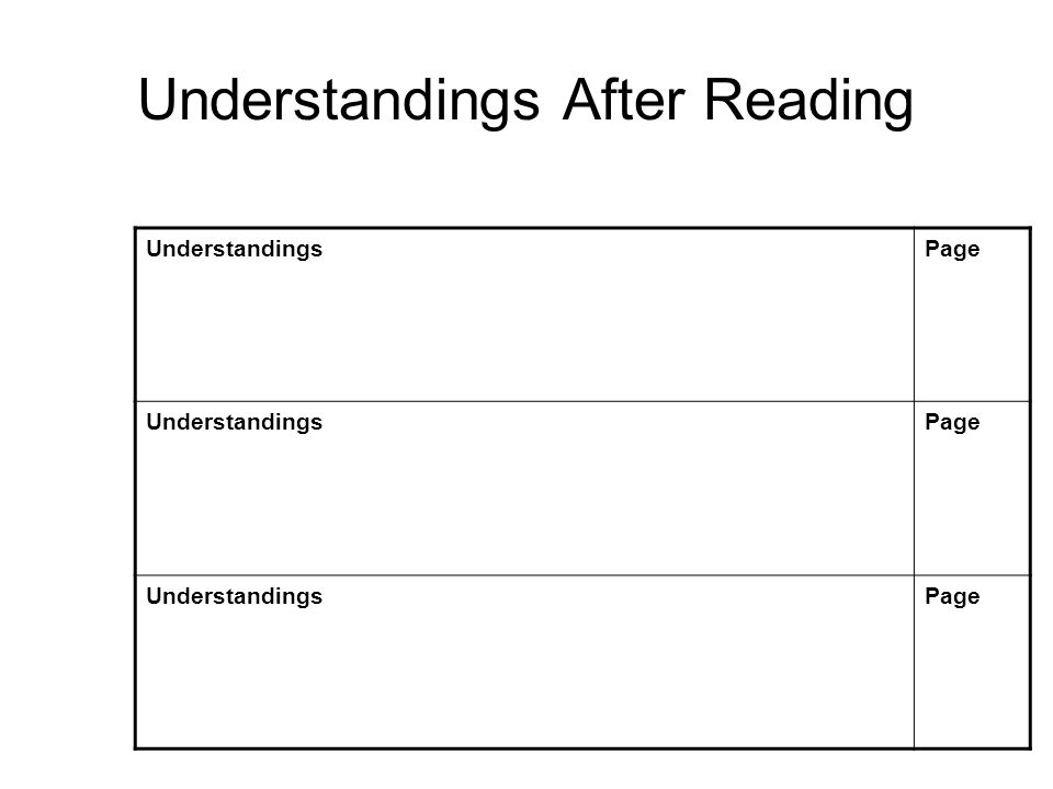 Understandings After Reading