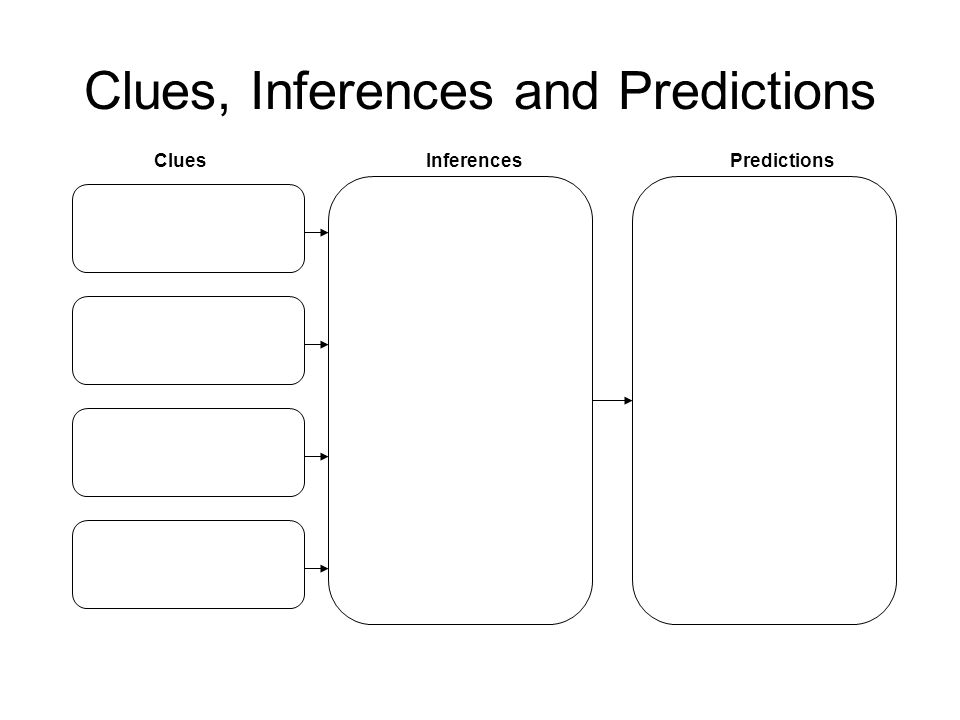 Clues, Inferences and Predictions