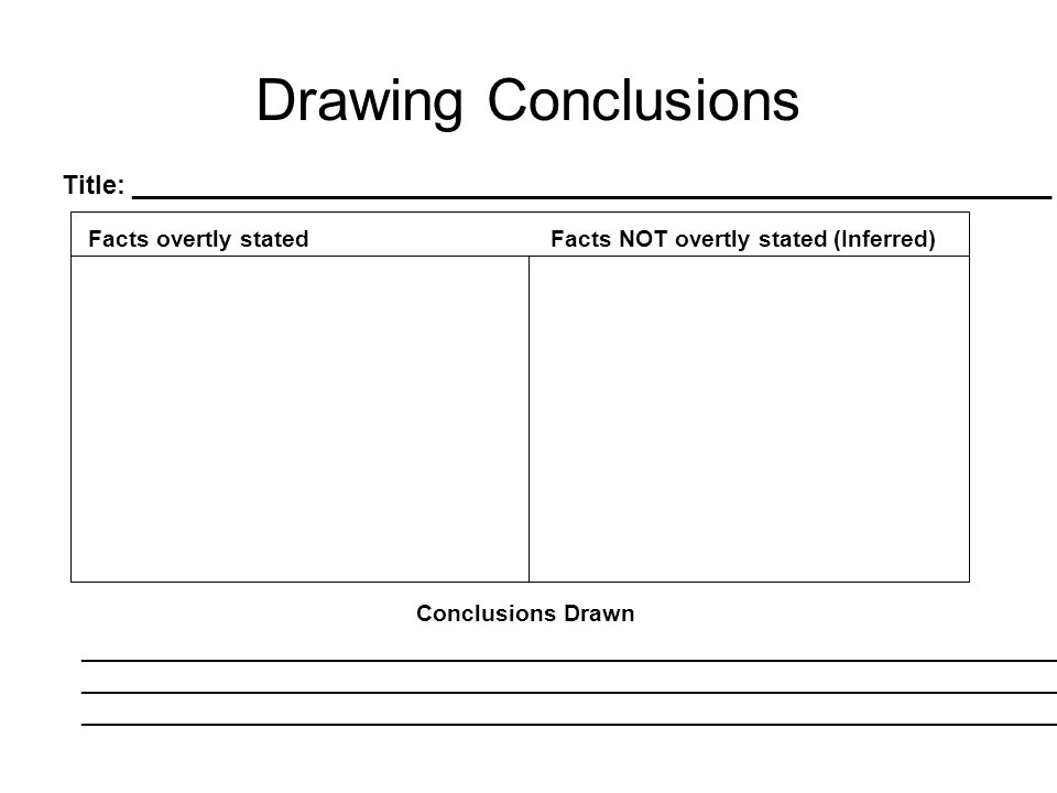 Drawing Conclusions Title: _______________________________________________________________.