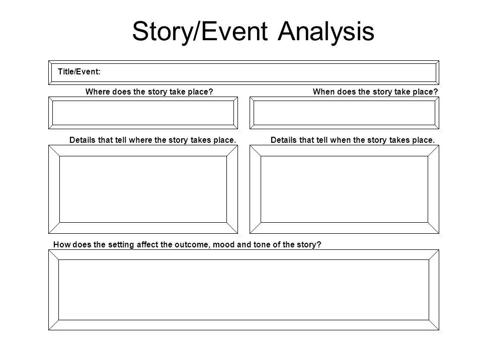 An analysis of events in the story