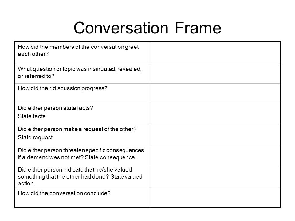 Conversation Frame How did the members of the conversation greet each other What question or topic was insinuated, revealed, or referred to