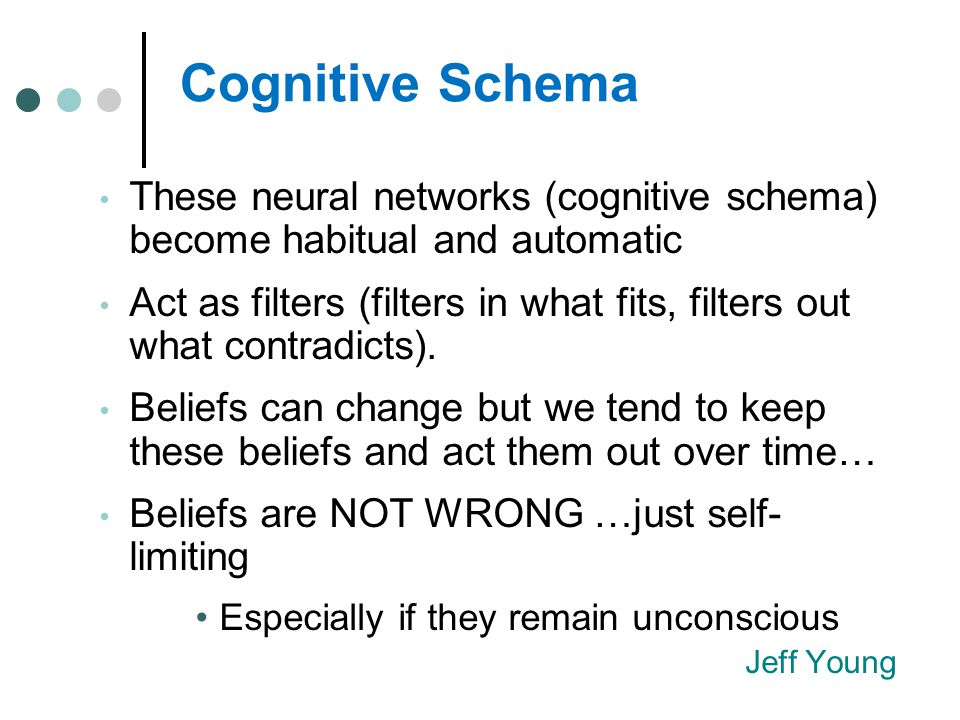 Cognitive Schema These neural networks (cognitive schema) become habitual and automatic.