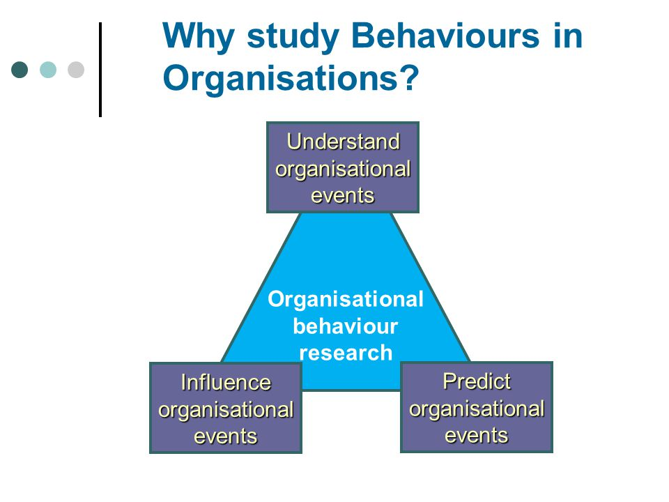 Why study Behaviours in Organisations