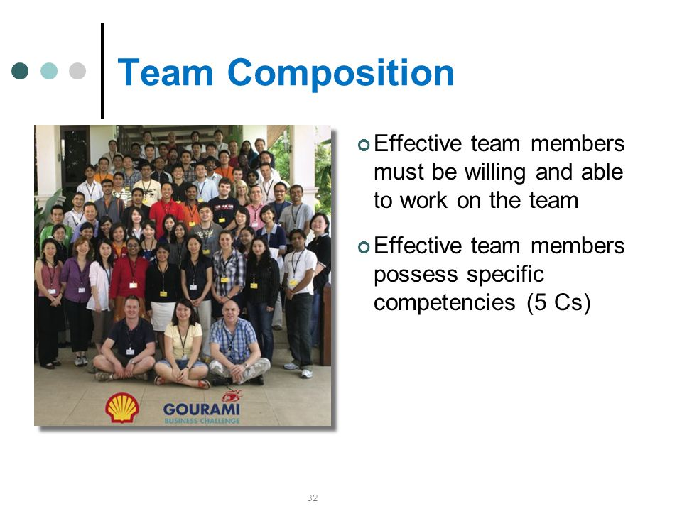 Team Composition Effective team members must be willing and able to work on the team. Effective team members possess specific competencies (5 Cs)