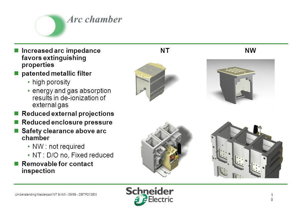 Arc chamber Increased arc impedance favors extinguishing properties