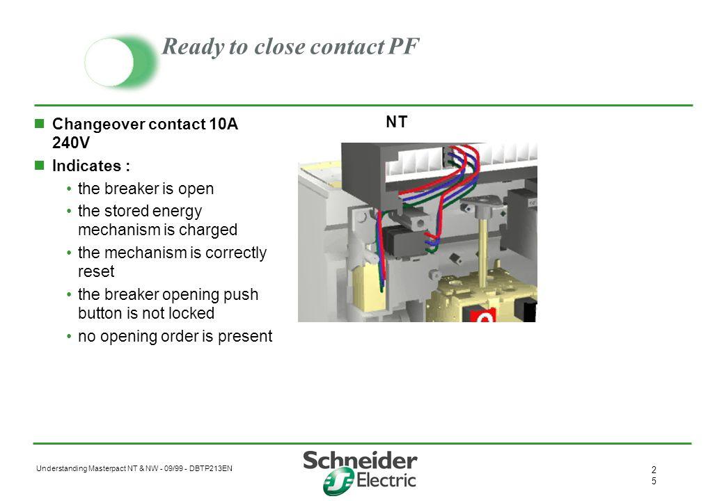 Ready to close contact PF
