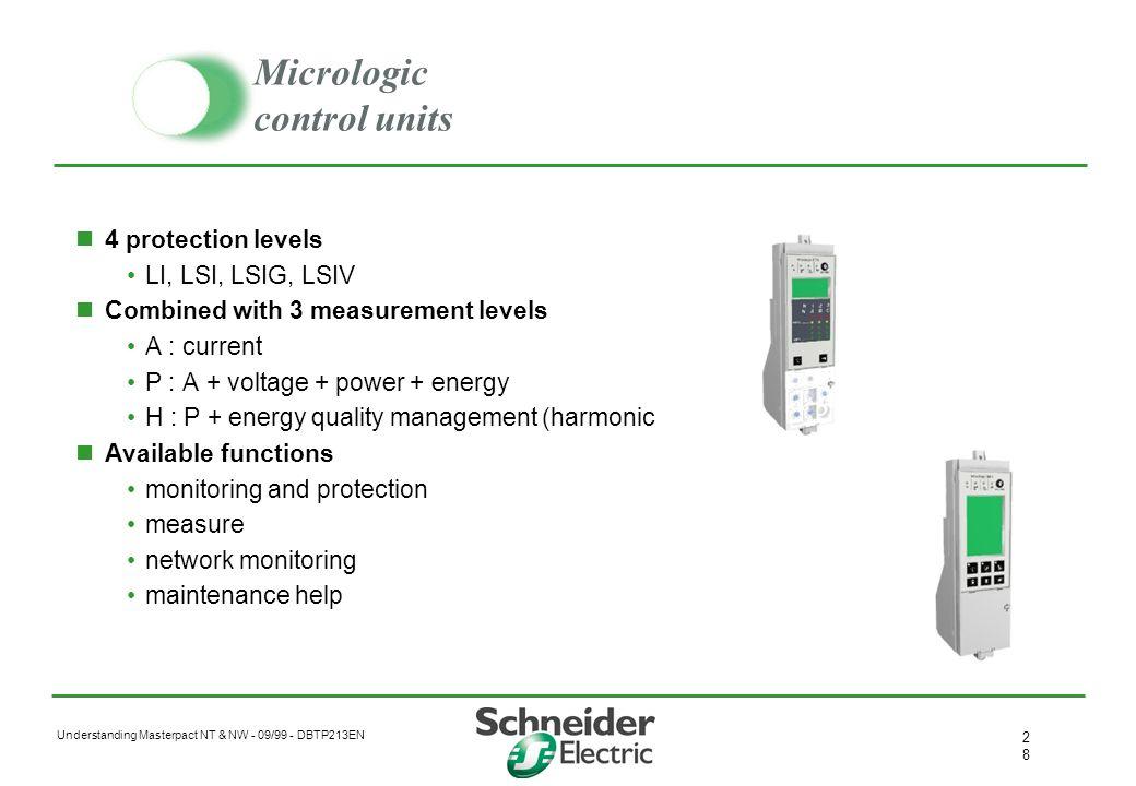 Micrologic control units