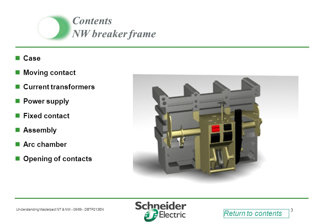 Contents NW breaker frame