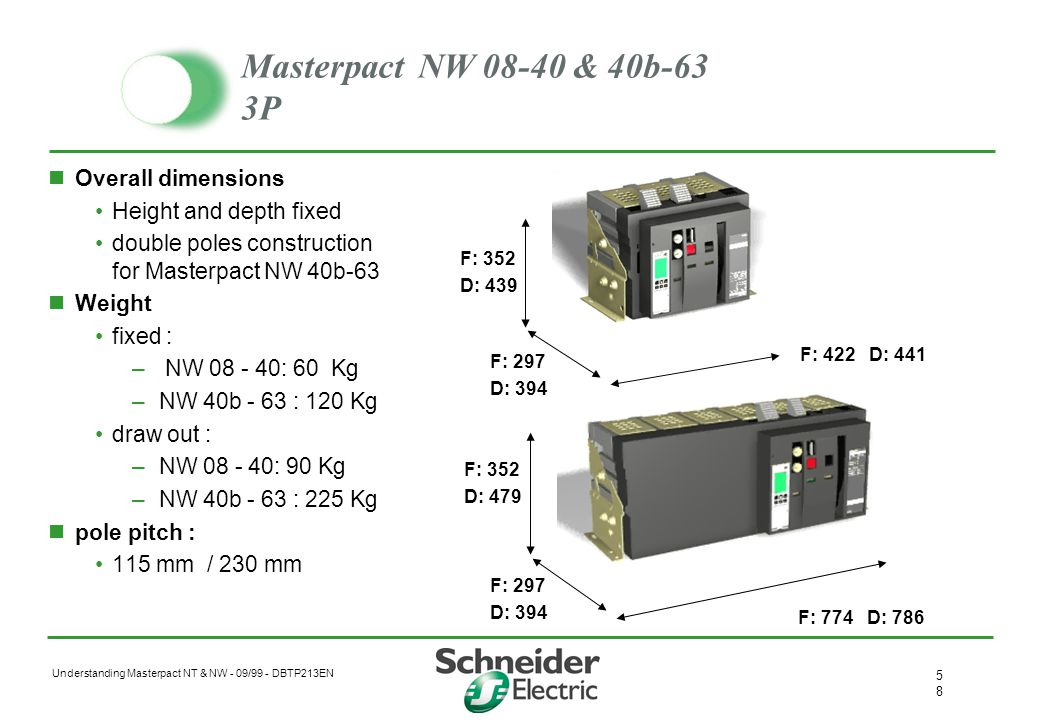 Masterpact NW 08-40 & 40b-63 3P Overall dimensions