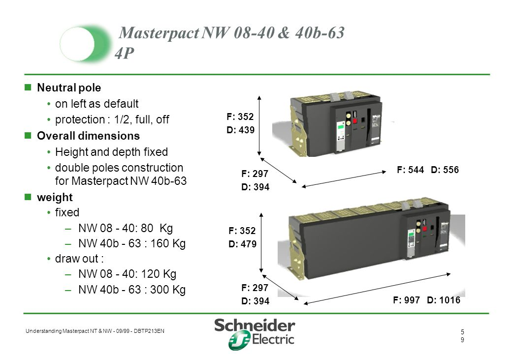 Masterpact NW 08-40 & 40b-63 4P Neutral pole on left as default