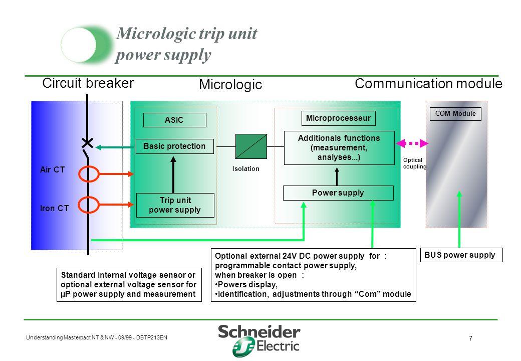 Micrologic trip unit power supply