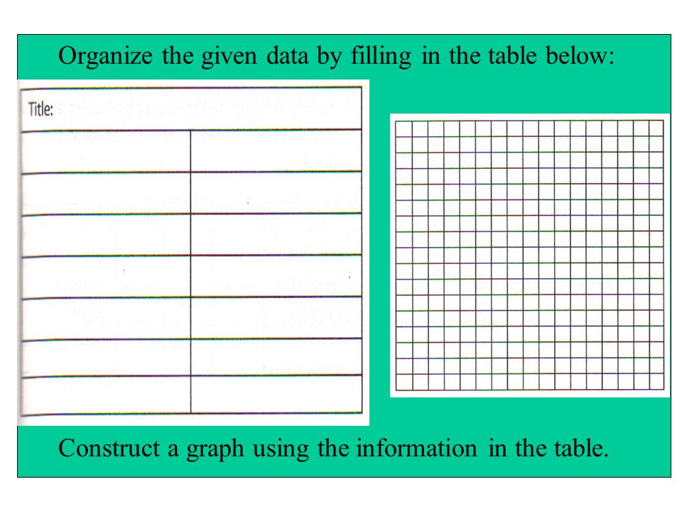 Organize the given data by filling in the table below:
