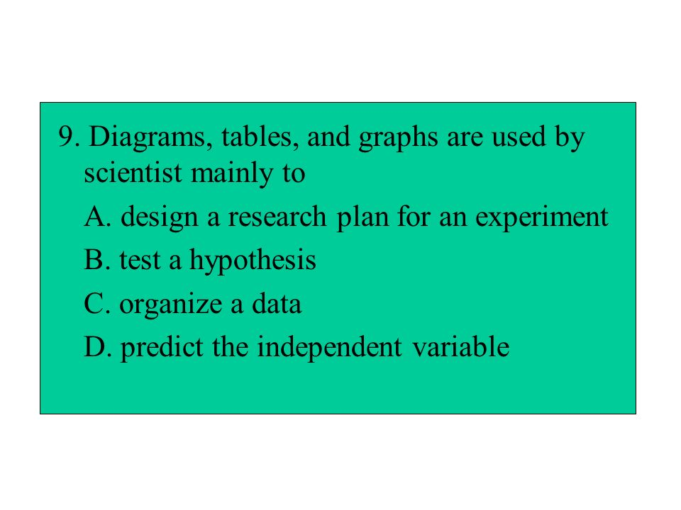 9. Diagrams, tables, and graphs are used by scientist mainly to
