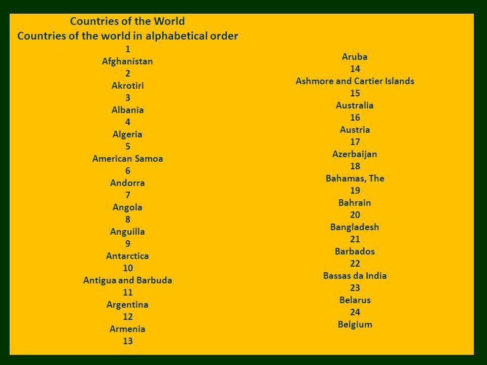 Countries of the World Countries of the world in alphabetical order