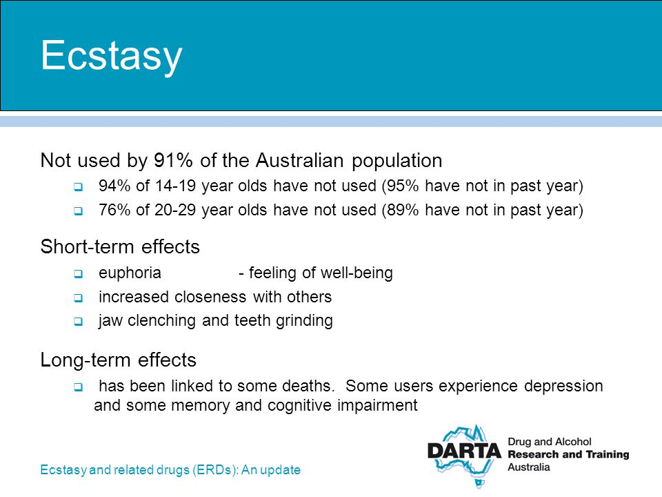 Ecstasy Not used by 91% of the Australian population
