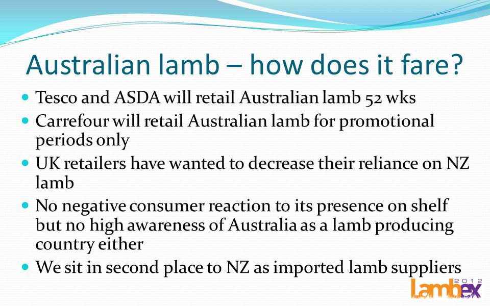 Australian lamb – how does it fare