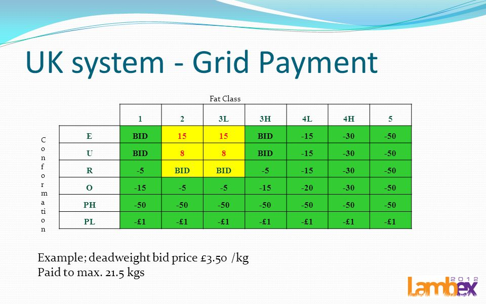 UK system - Grid Payment