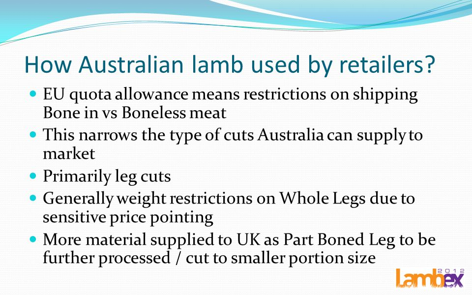 How Australian lamb used by retailers