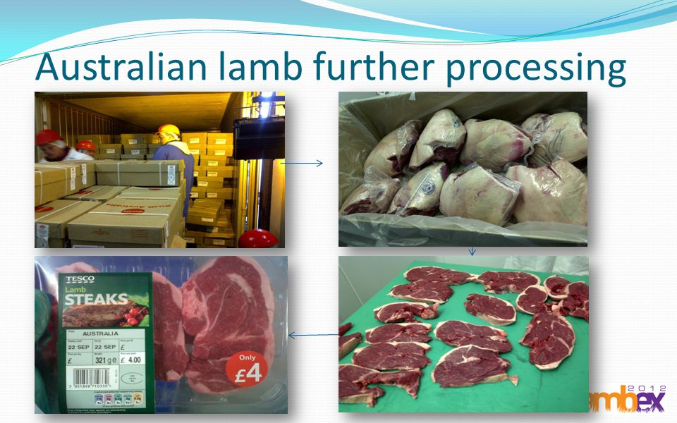 Australian lamb further processing