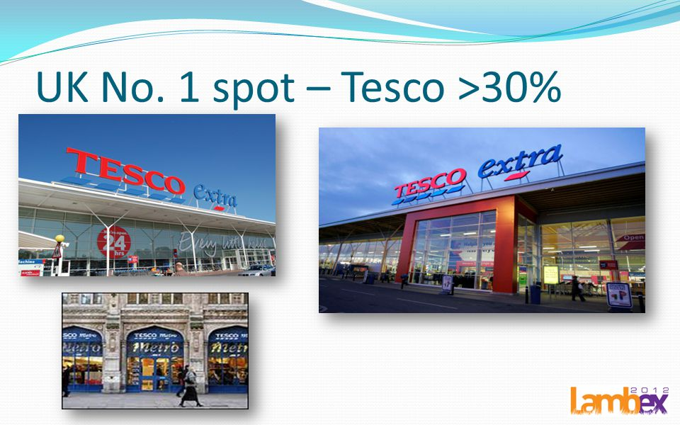 UK No. 1 spot – Tesco >30%