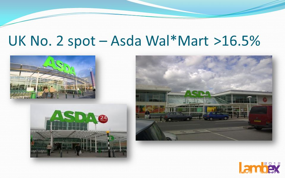 UK No. 2 spot – Asda Wal*Mart >16.5%