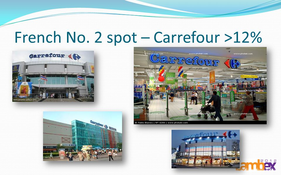 French No. 2 spot – Carrefour >12%