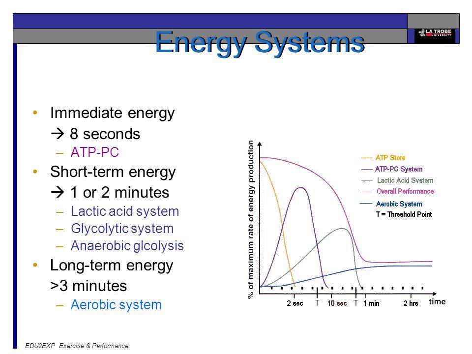 Energy Systems Immediate energy  8 seconds Short-term energy