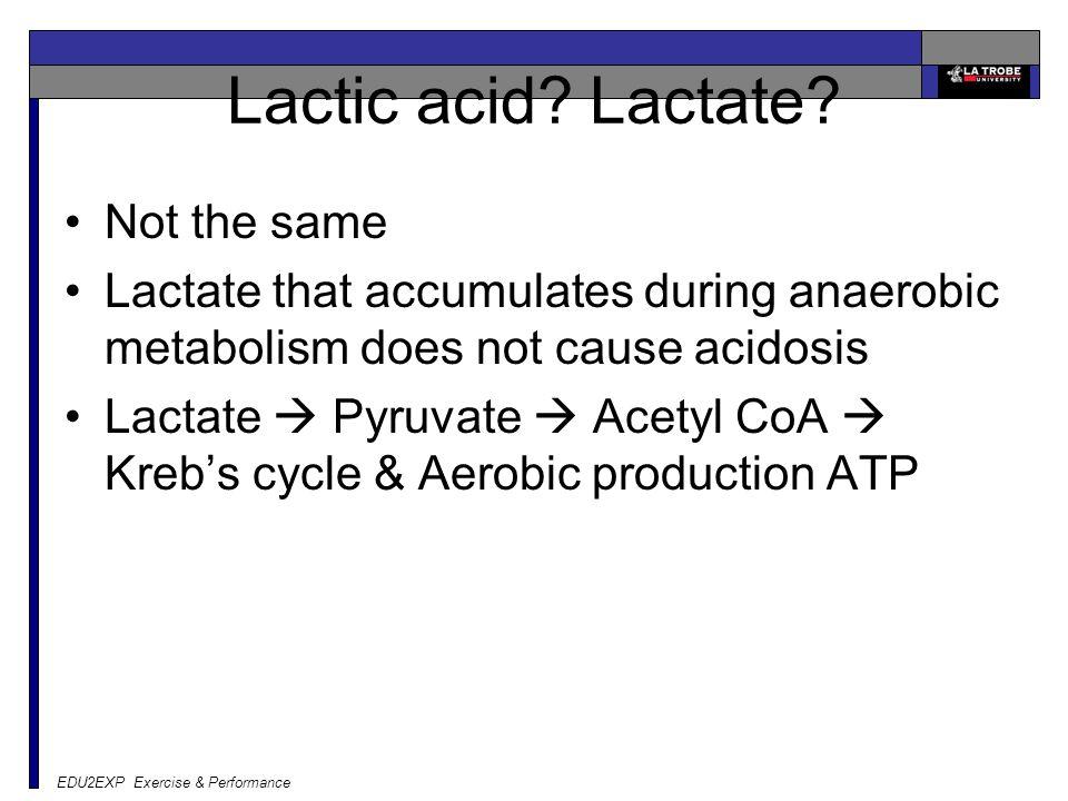 Lactic acid Lactate Not the same