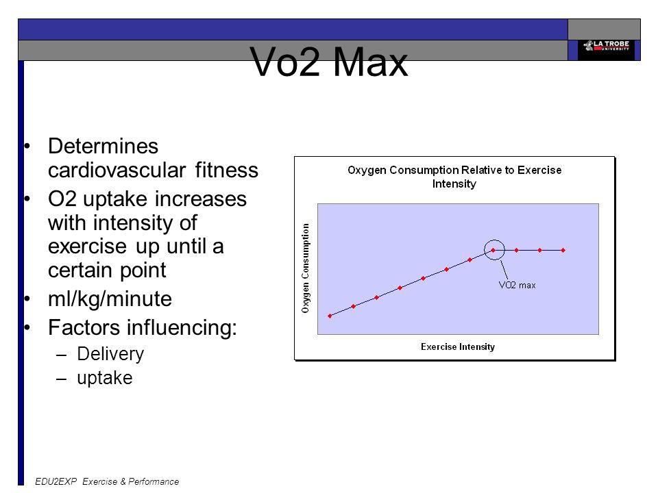 Vo2 Max Determines cardiovascular fitness