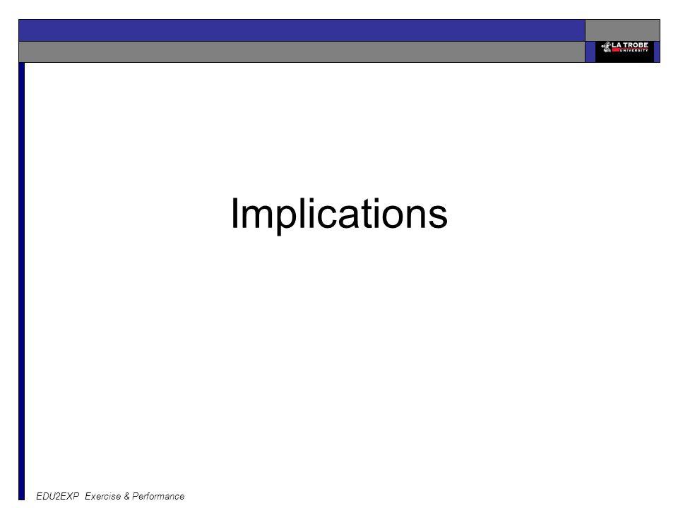 Implications EDU2EXP Exercise & Performance
