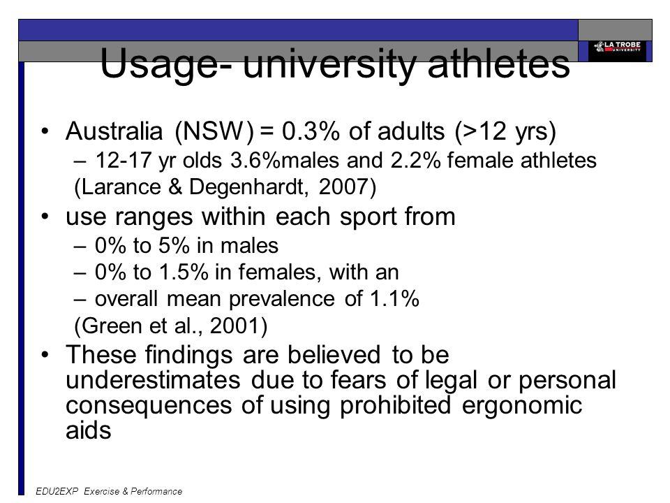 Usage- university athletes