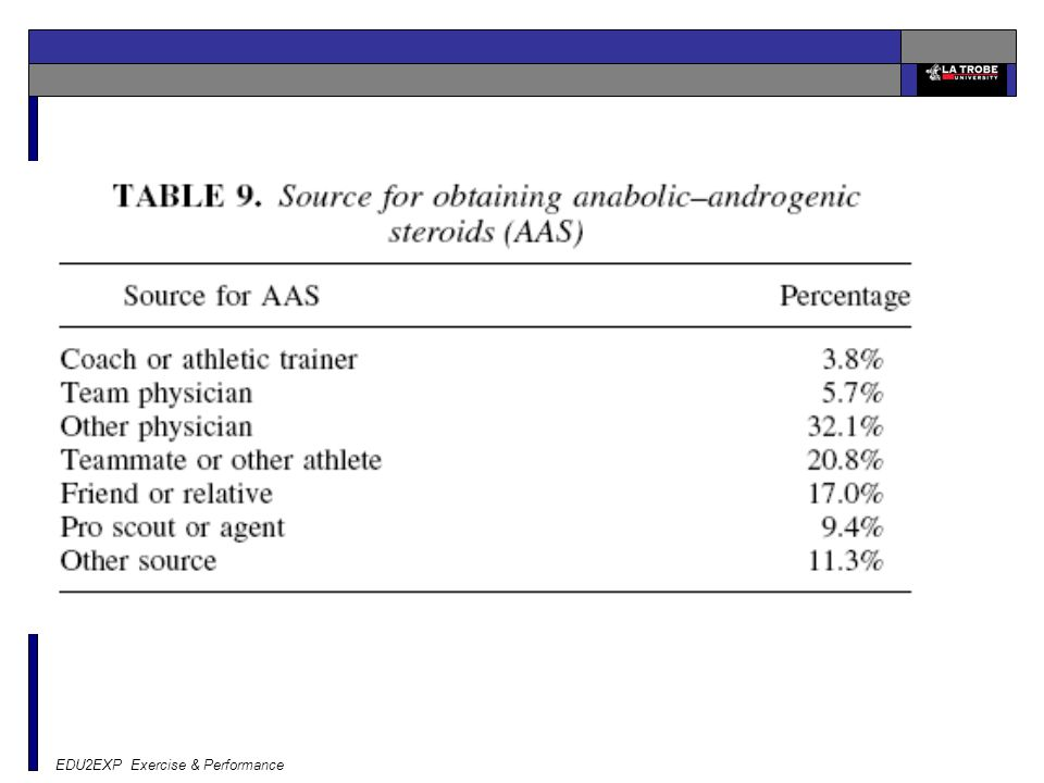 Green et al., 2001 EDU2EXP Exercise & Performance