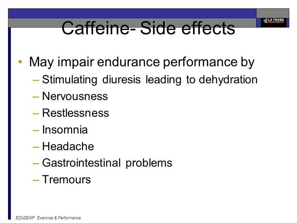 Caffeine- Side effects