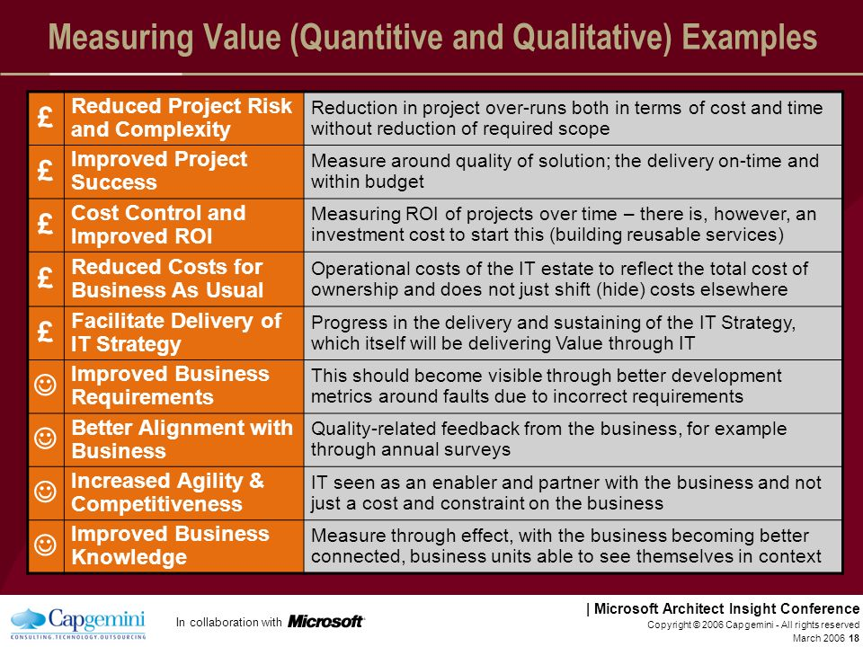 Measuring Value (Quantitive and Qualitative) Examples