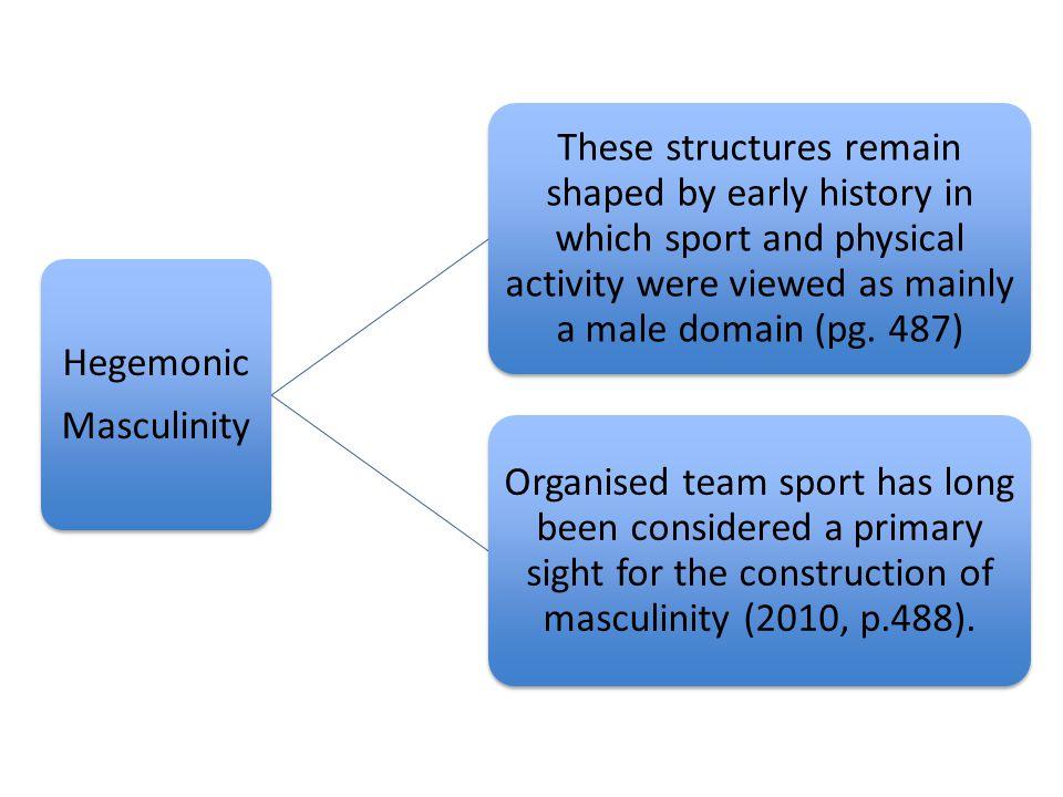 Masculinity Hegemonic.