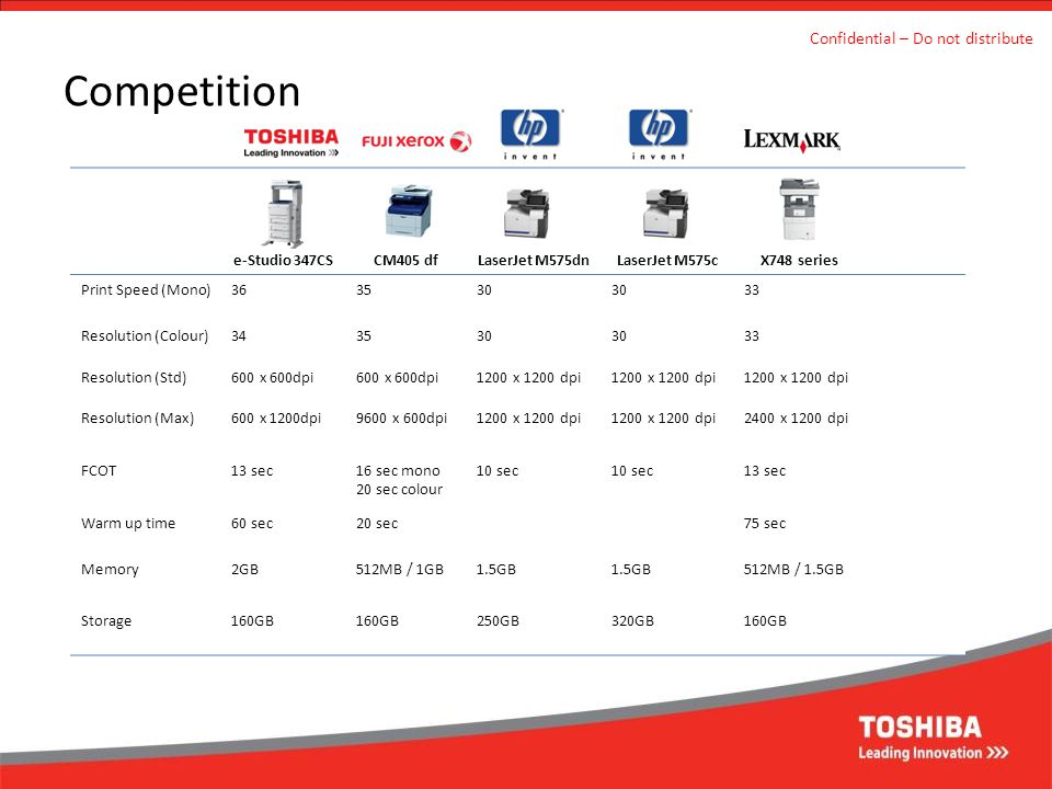 Competition Confidential – Do not distribute e-Studio 347CS CM405 df