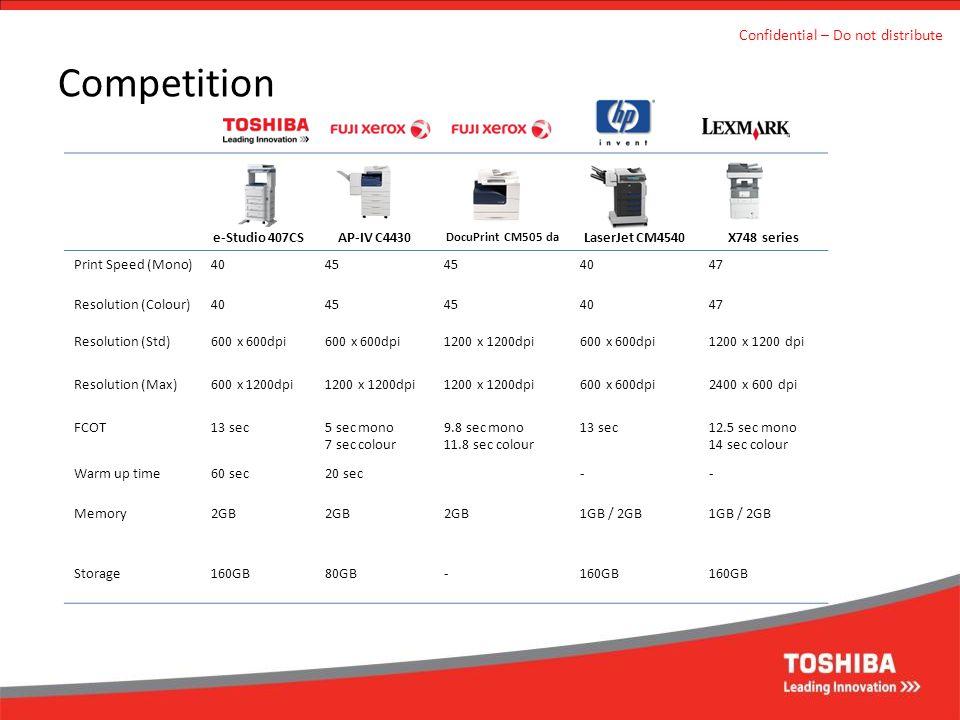 Competition Confidential – Do not distribute e-Studio 407CS